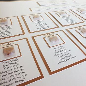 Bespoke Copper Table Plan