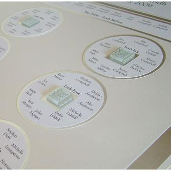 Lomond Wedding Table Plan